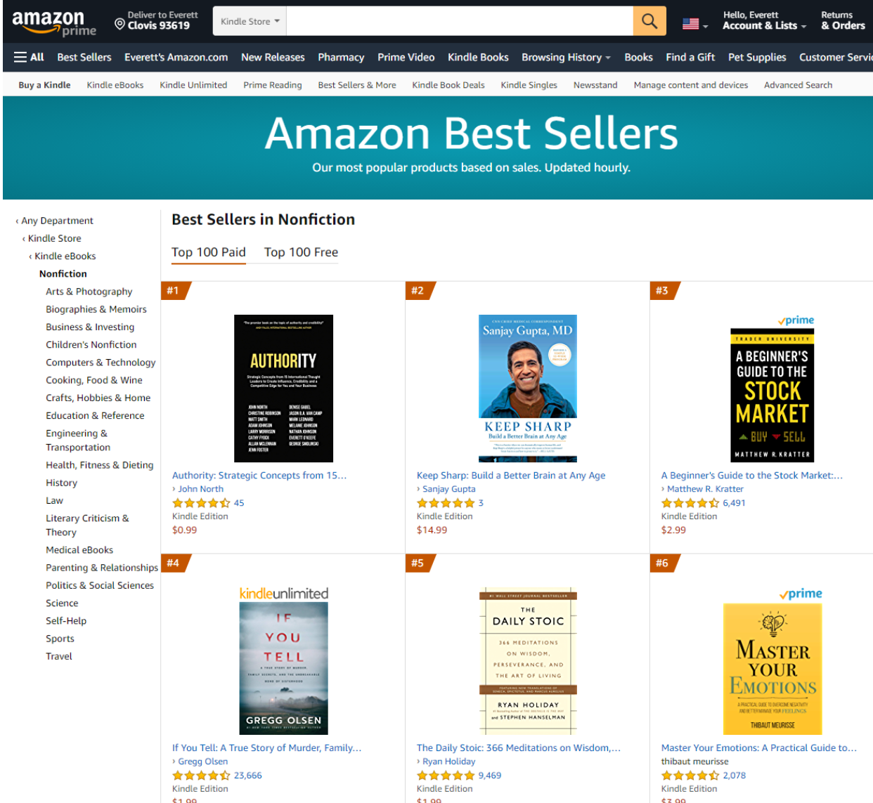 Authority! #1 International Best Selling Non-Fiction Book – January 9th 2021